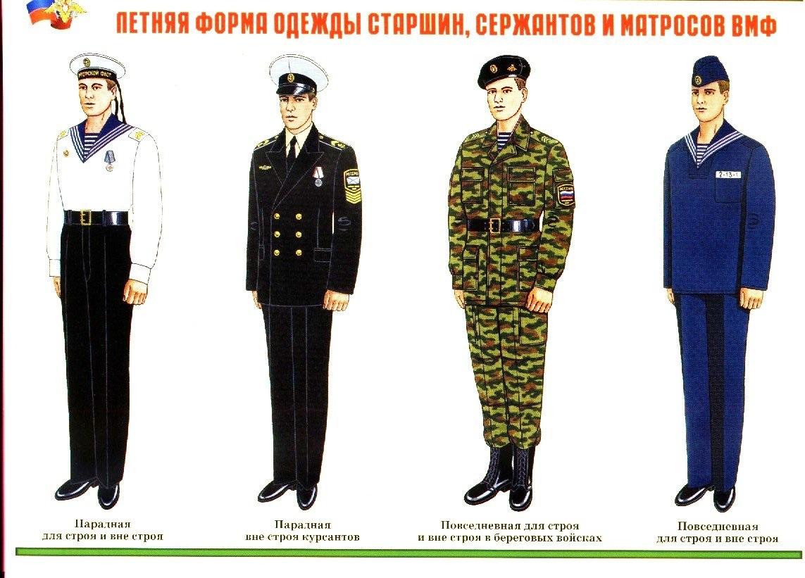 правила ношения формы одежды
