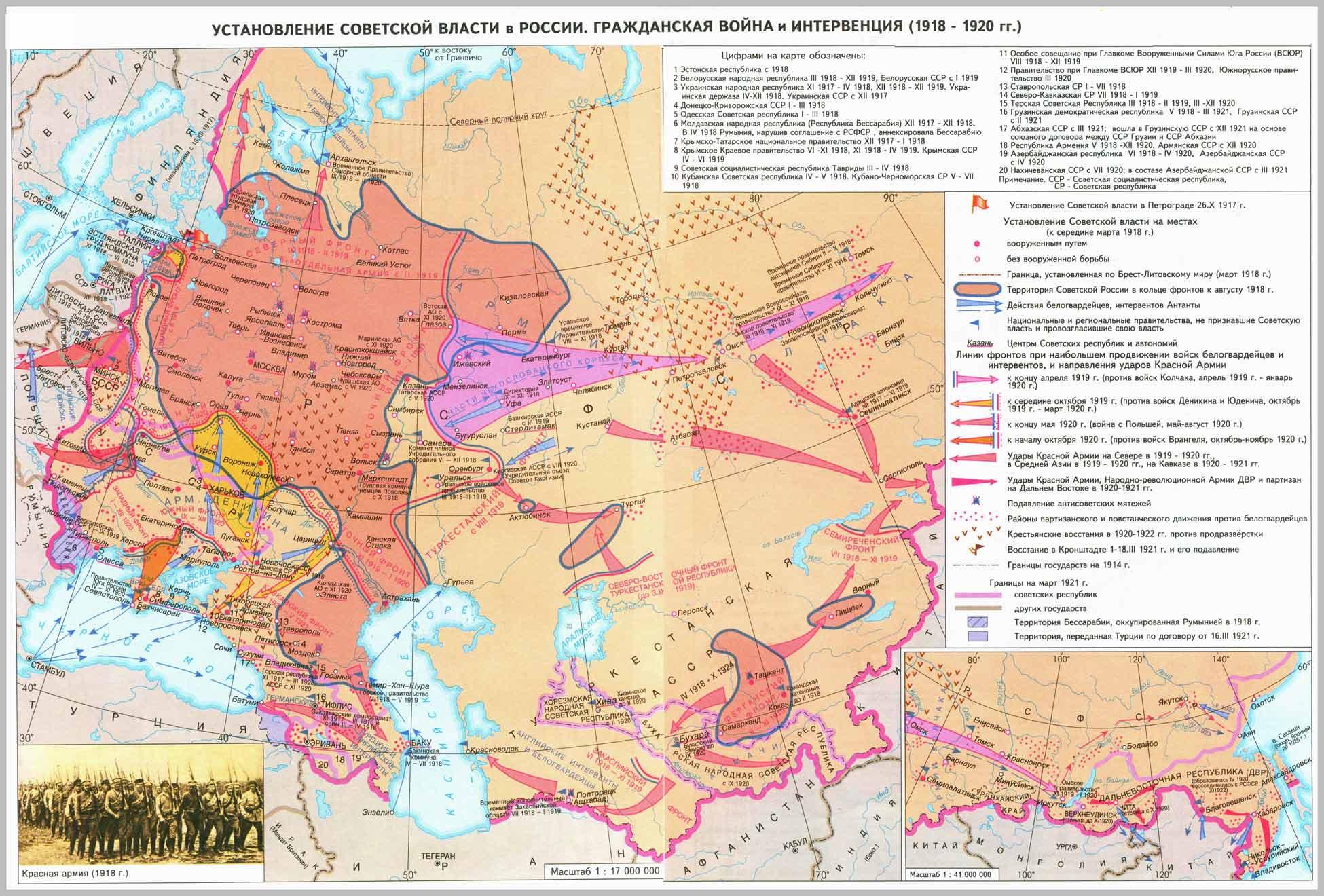 интервенция в годы гражданской войны