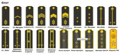 форма подводников россии
