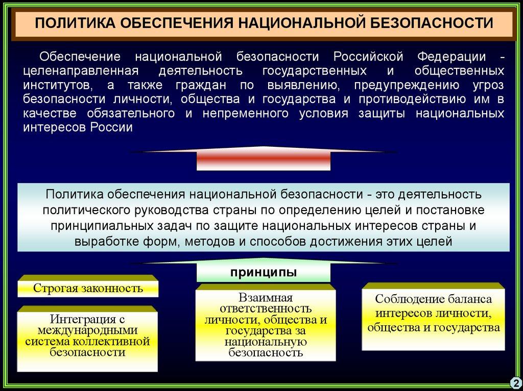 система обеспечения национальной безопасности рф