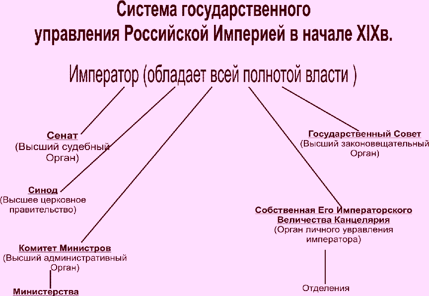манифест о незыблемости самодержавия александра 3