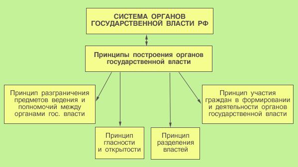 состав прокуратуры