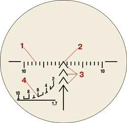 псо 1м2 технические характеристики