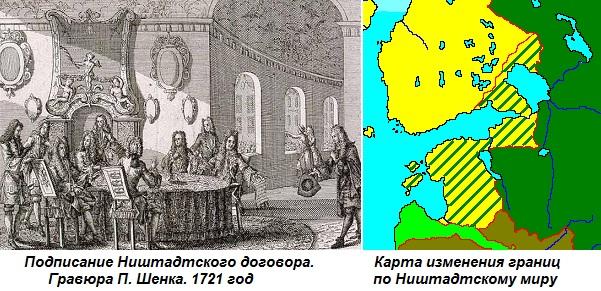 какой мирный договор завершил северную войну