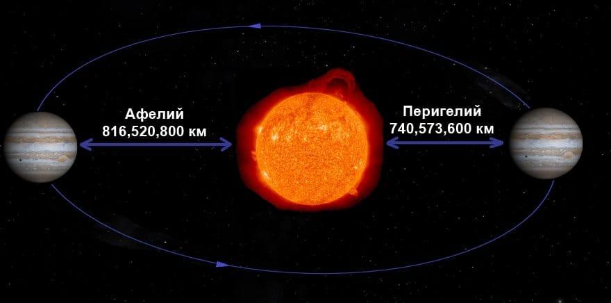спутник ио у какой планеты