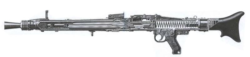 немецкий пулемет мг 34