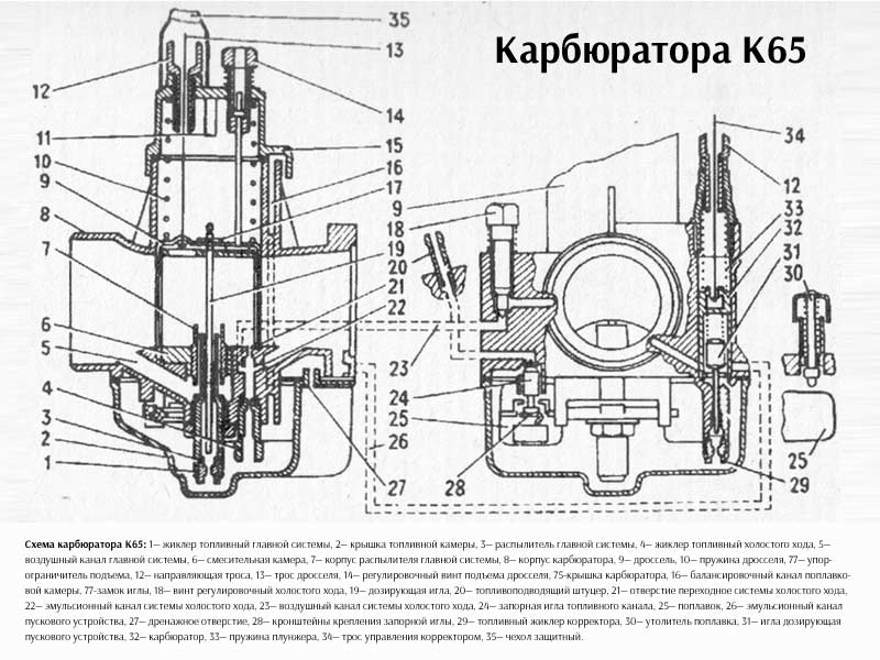 ка 62 вертолет
