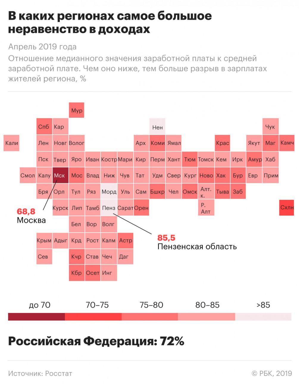 сколько платят за героя россии ежемесячно