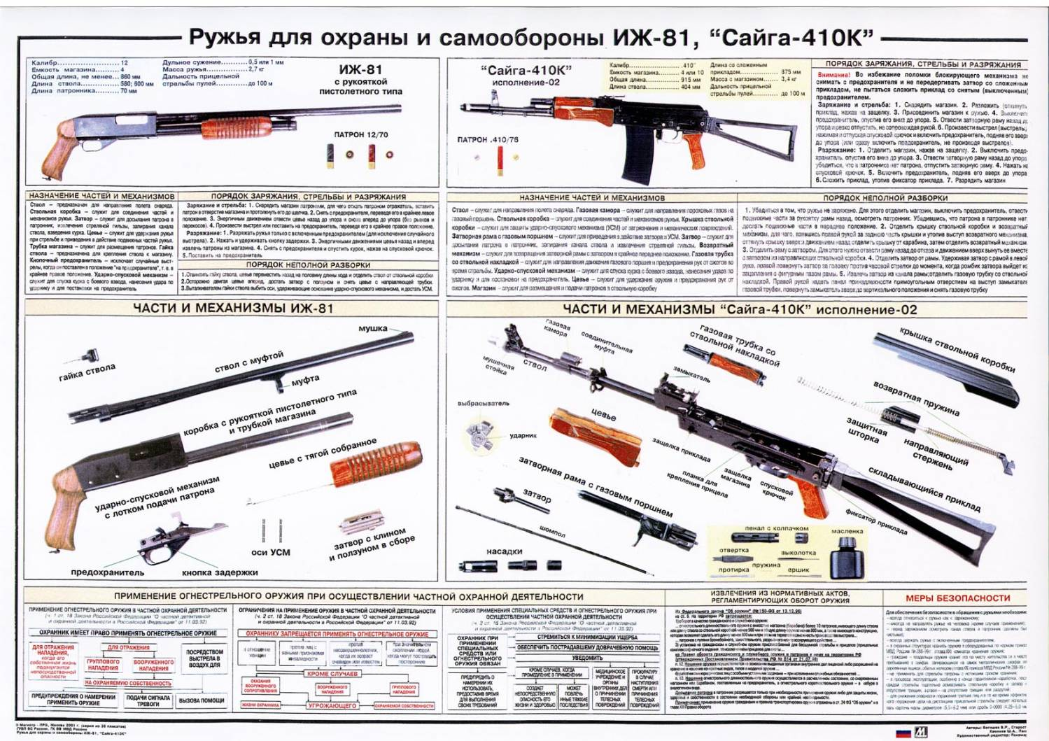 иж 81м