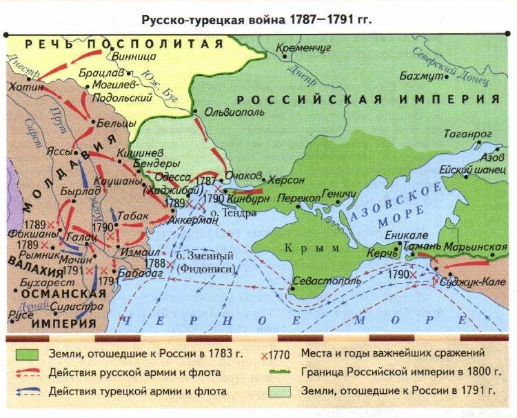 вторая русско турецкая война 1787 1791