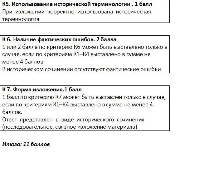 дмитрий иванович донской внутренняя и внешняя политика
