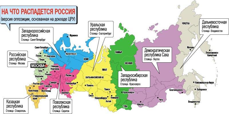 развал россии факты и прогнозы