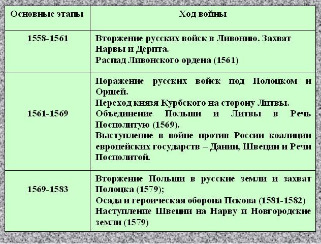 порт артур русско японская война на карте
