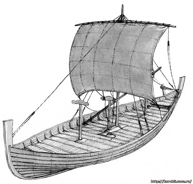 корабль викингов название