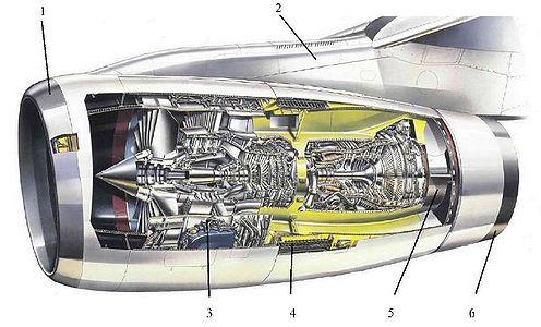как работает реактивный двигатель самолета