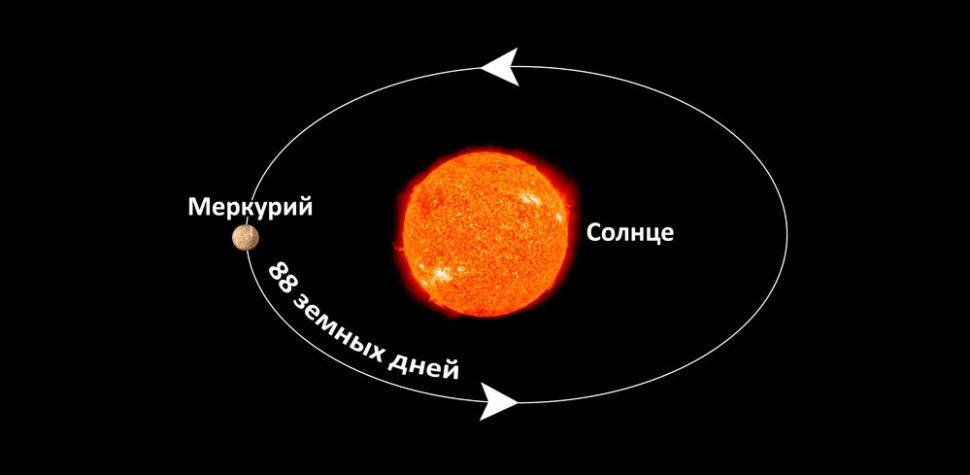 состав атмосферы меркурия