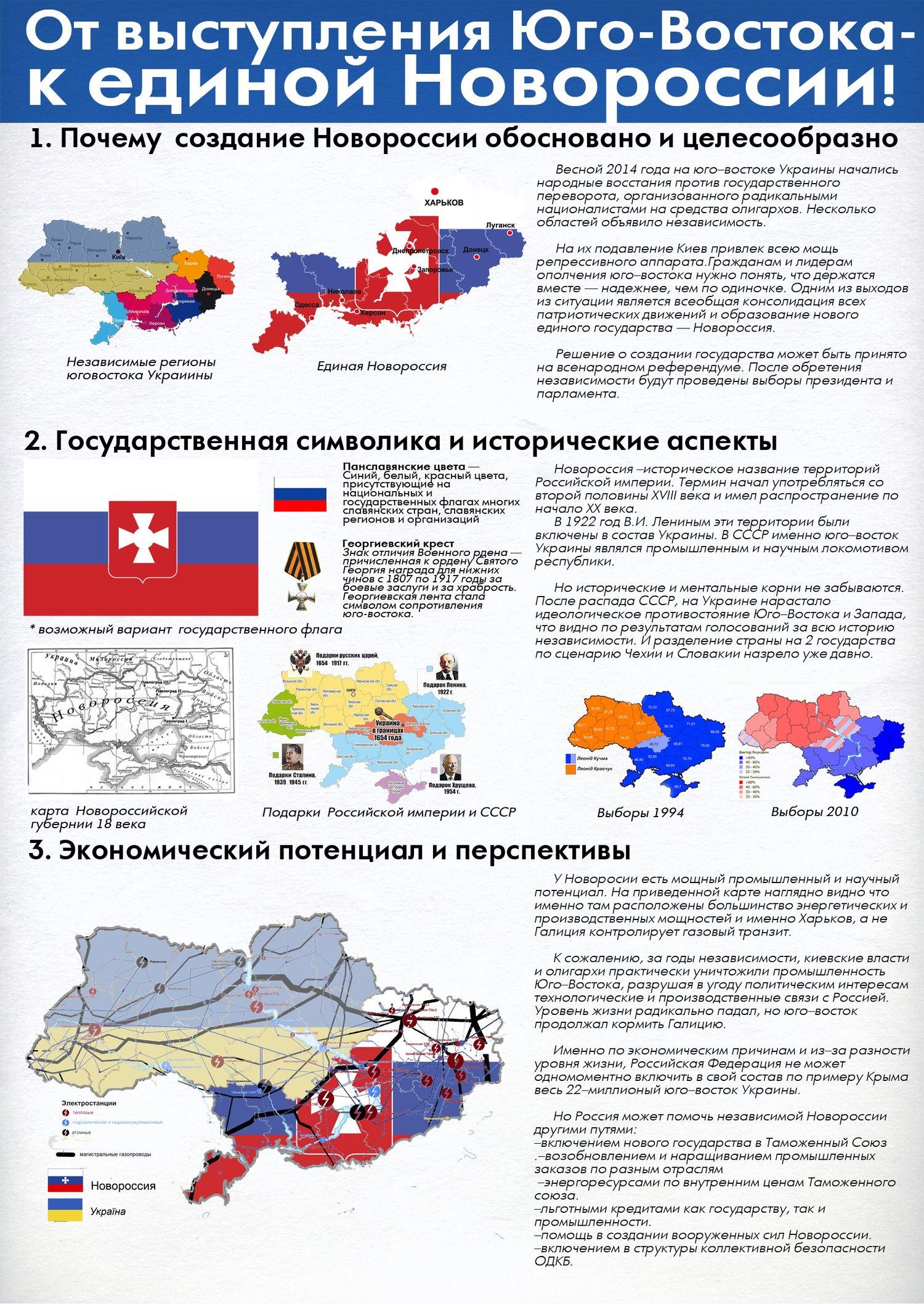 война на юго востоке украины