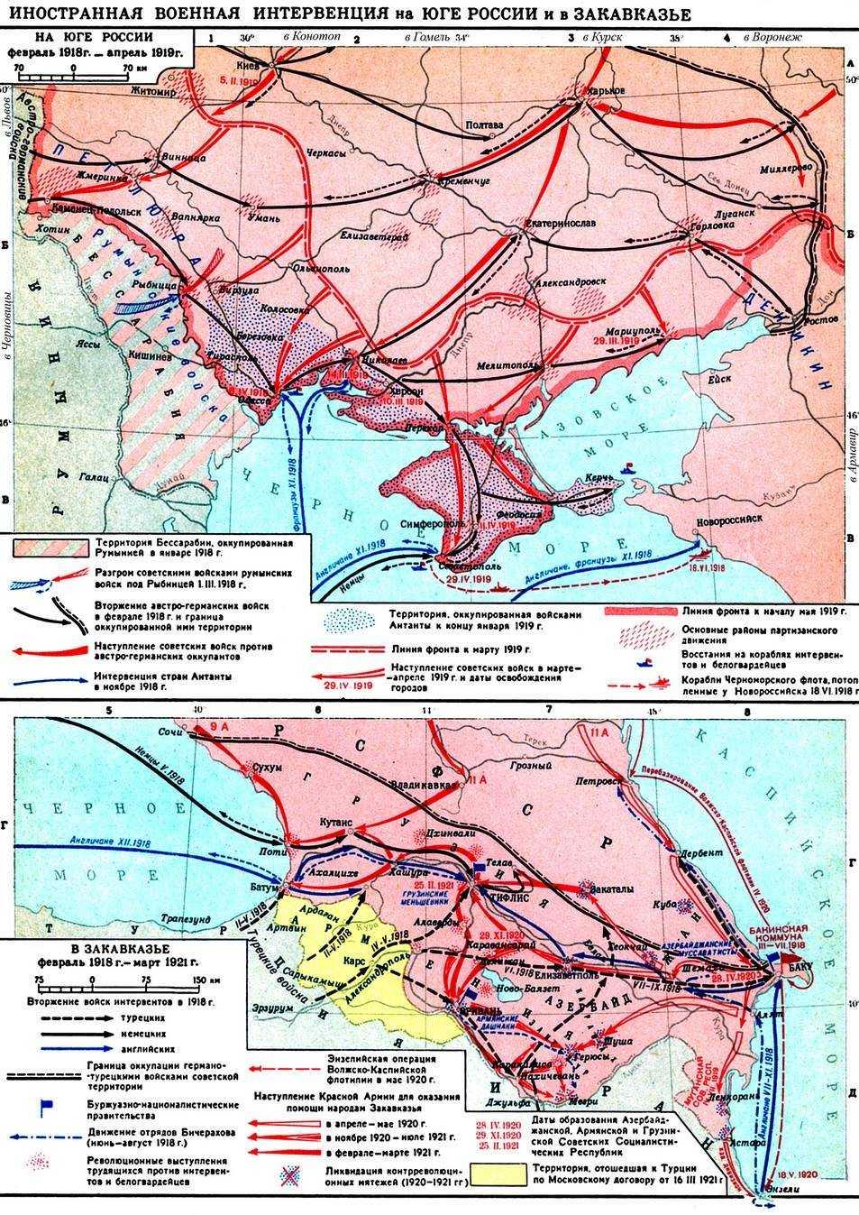 цели иностранной интервенции в гражданской войне