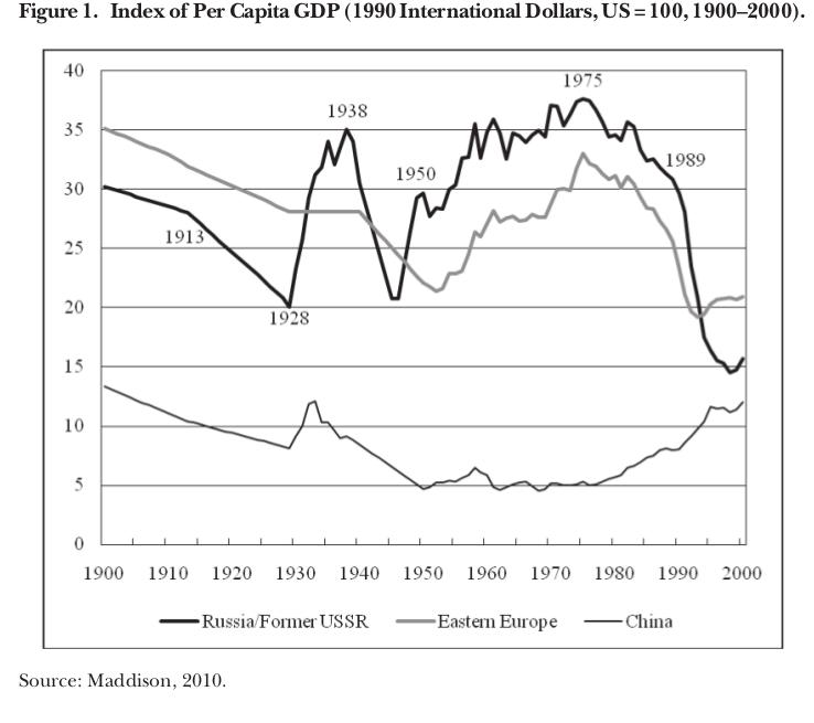 капитализм и социализм различия