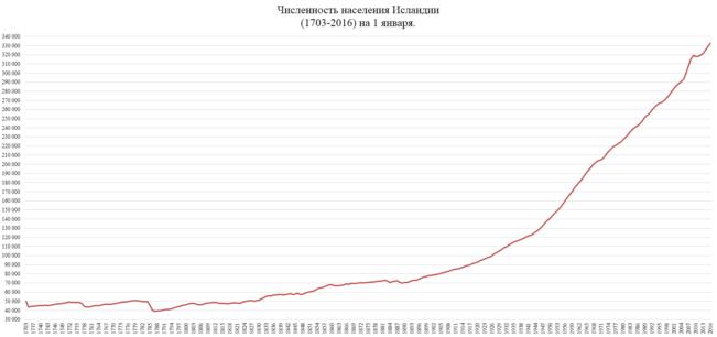 численность россиян
