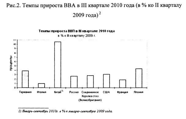 роль россии в современном мире