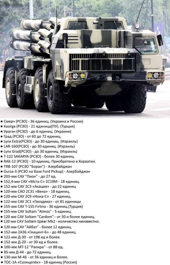 пушки россии