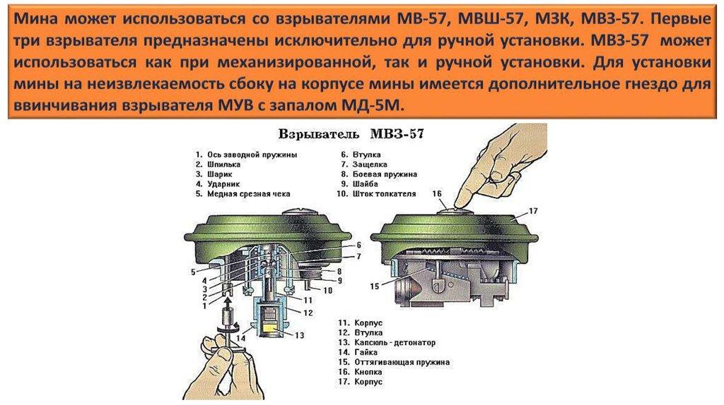 противопехотные мины второй мировой войны
