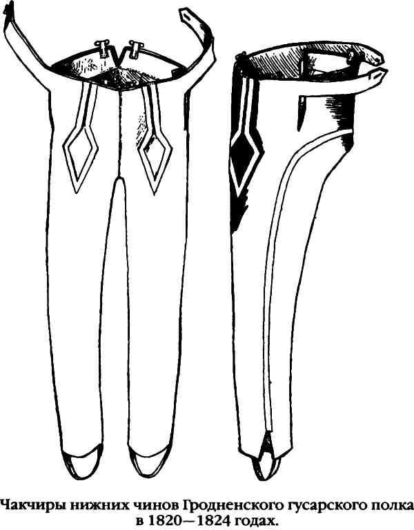 форма гусаров