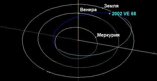 спутник венеры название