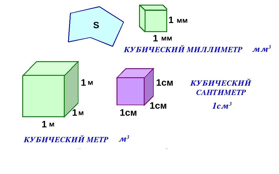 перенос столицы в киев