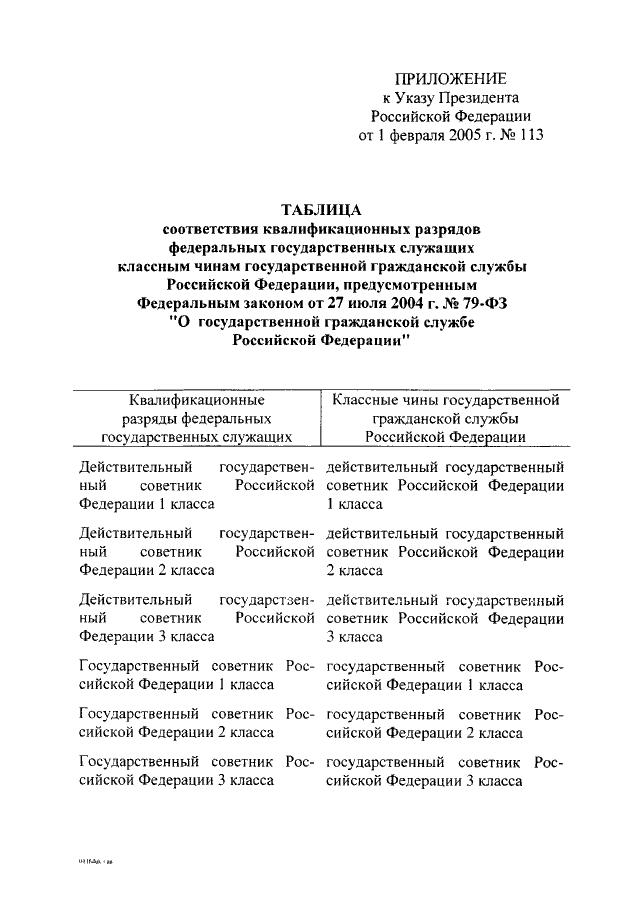 чины государственной гражданской