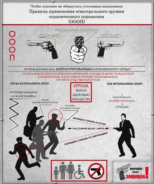какие пистолеты у полиции россии