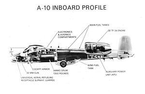 а 10 самолет