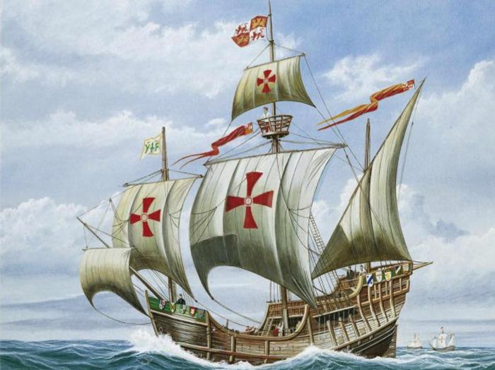типы военных кораблей и их назначение