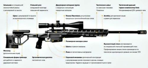 снайперская винтовка т 5000