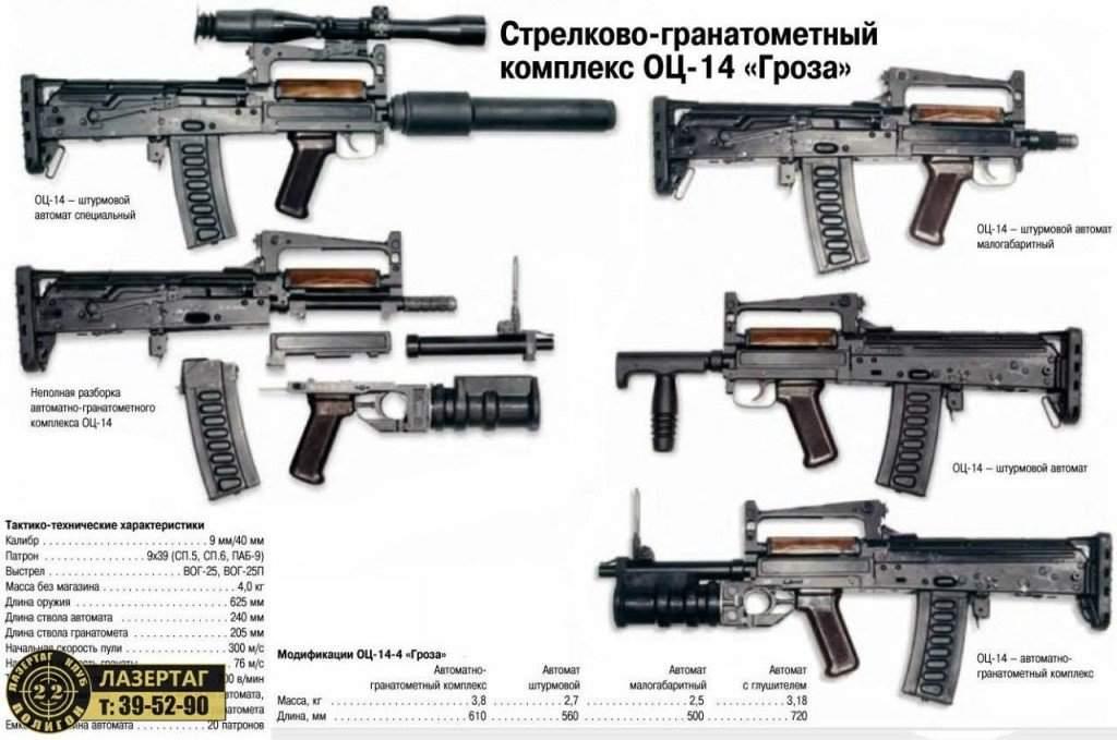 гроза оружие