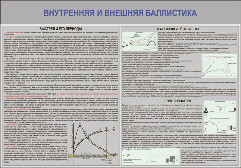 баллистика это наука изучающая