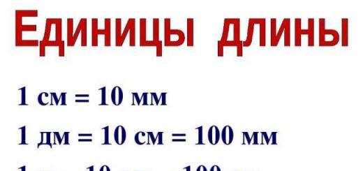 когда киев стал столицей руси