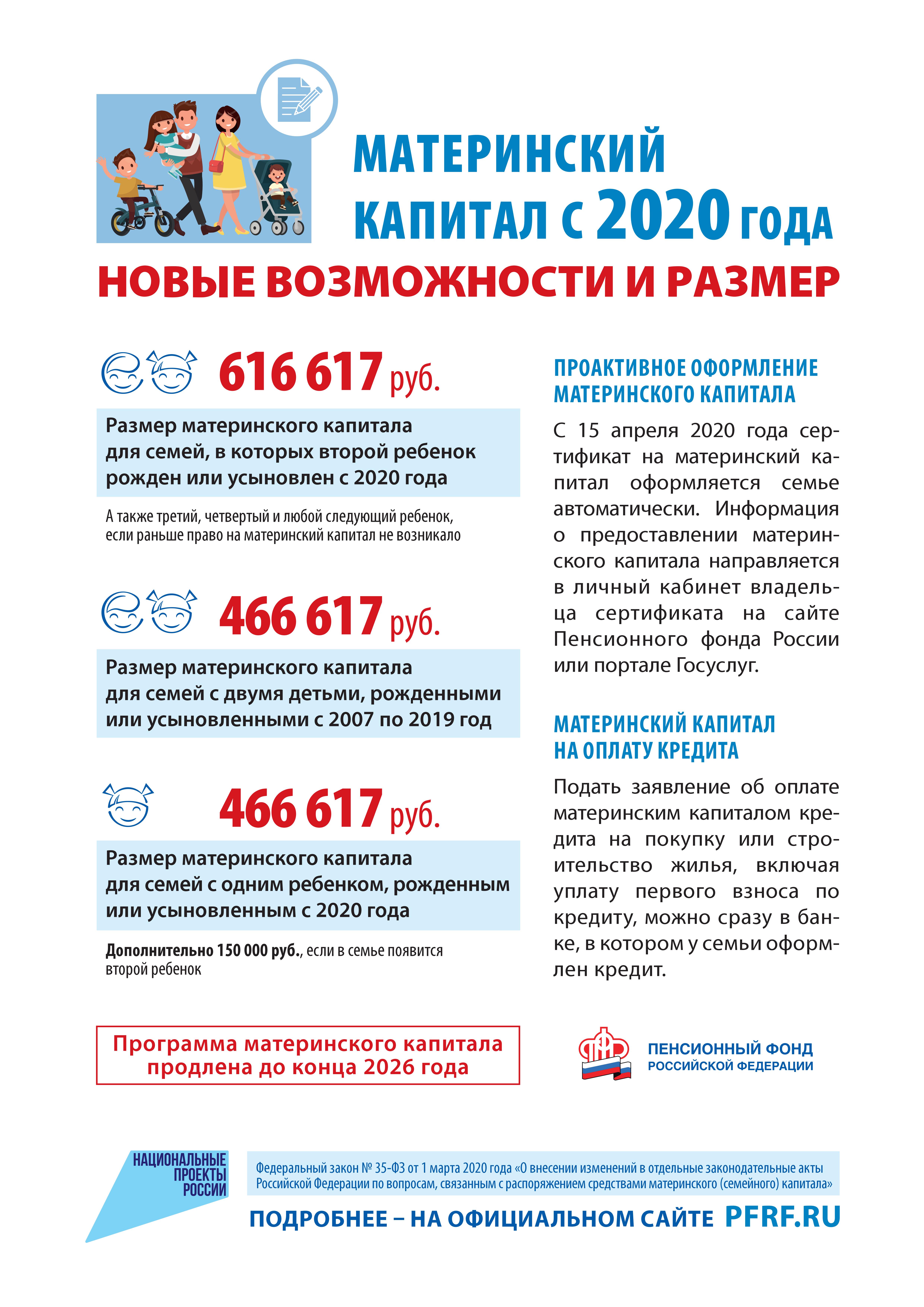 пенсионная реформа 2019