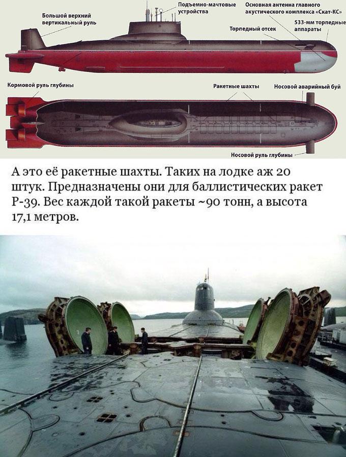 подводная лодка тайфун