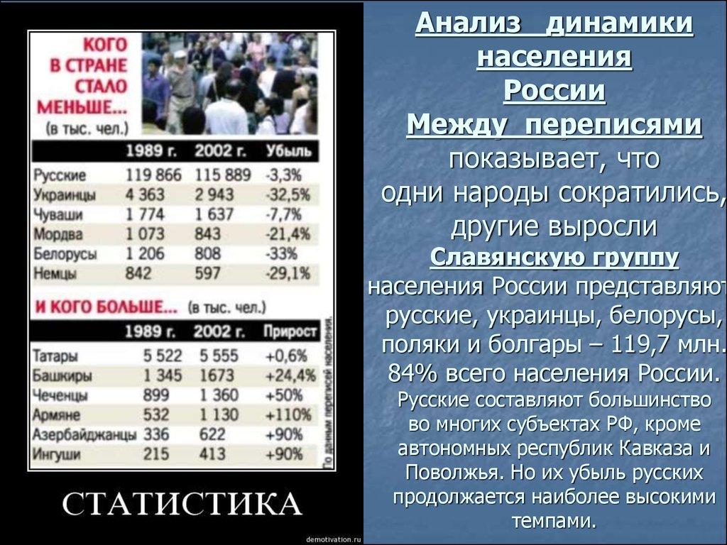 русские и россияне в чем разница