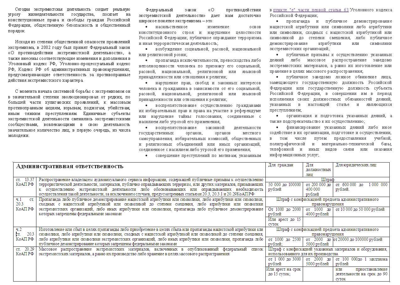 фз о порядке прохождения военной службы