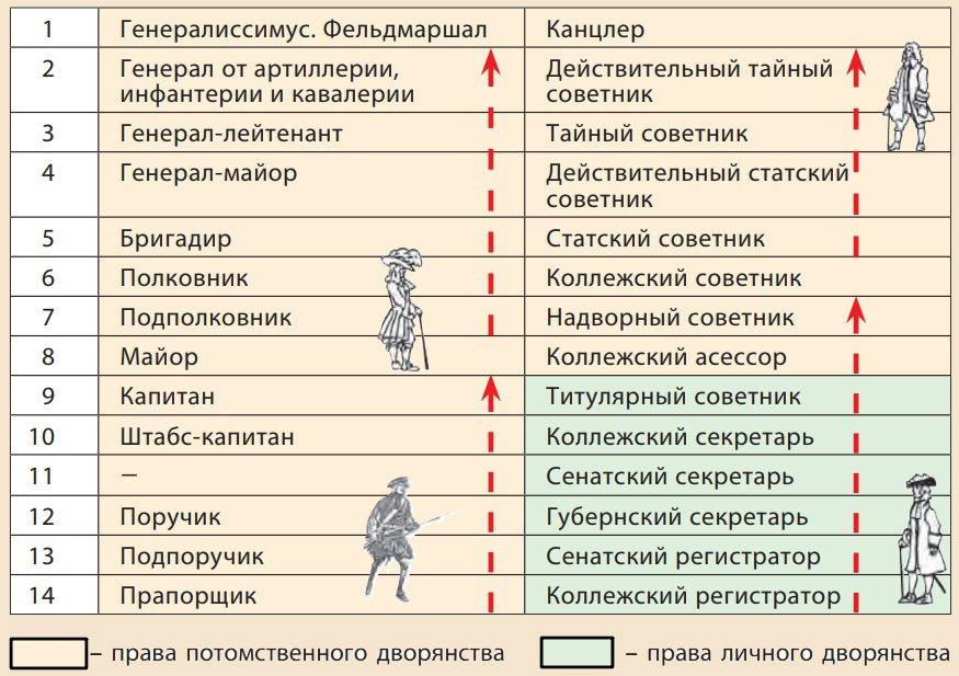 погоны царской армии