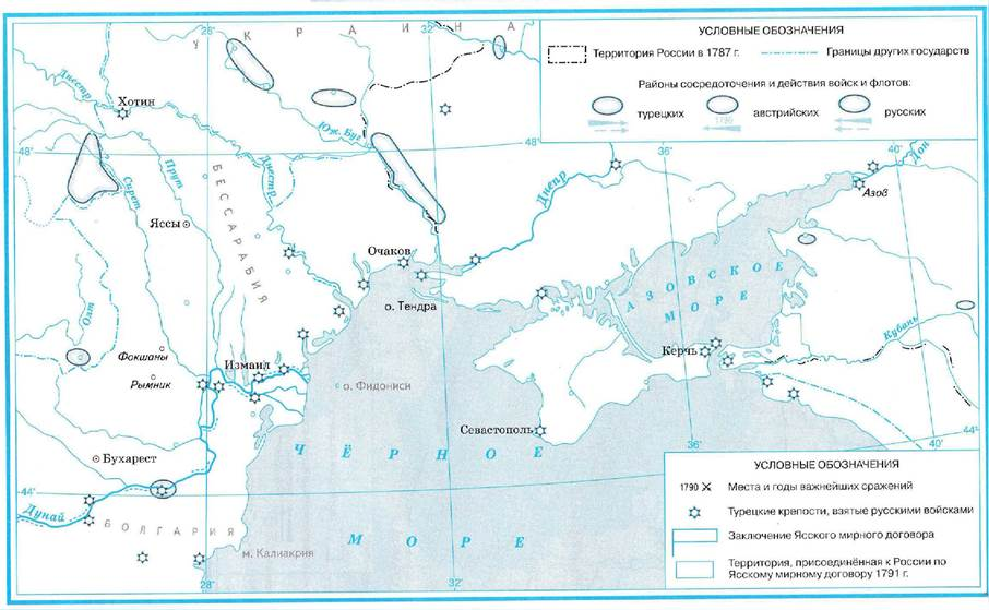 русско турецкая война 1787