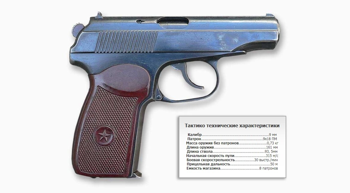 пистолет схема