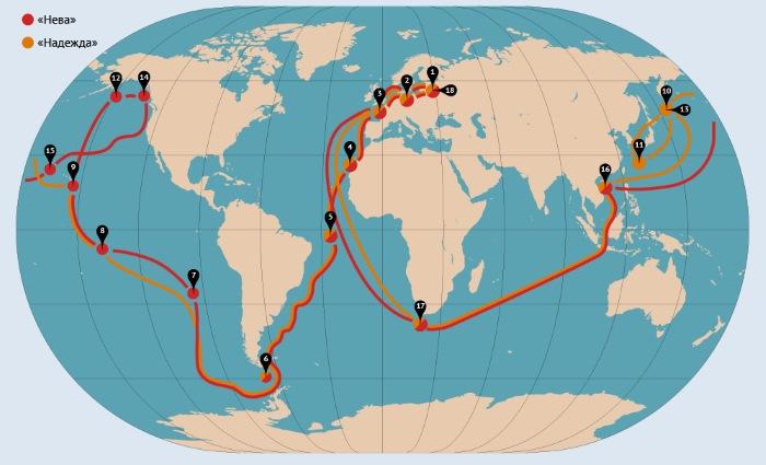 первое кругосветное плавание крузенштерна и лисянского