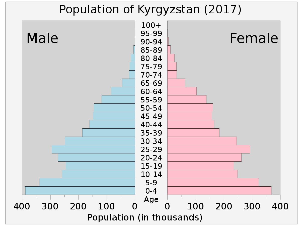 количество турков в германии