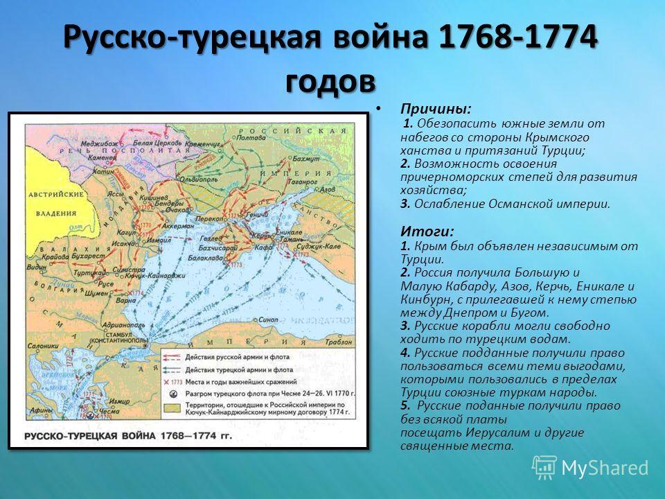 в каком году началась русско турецкая война