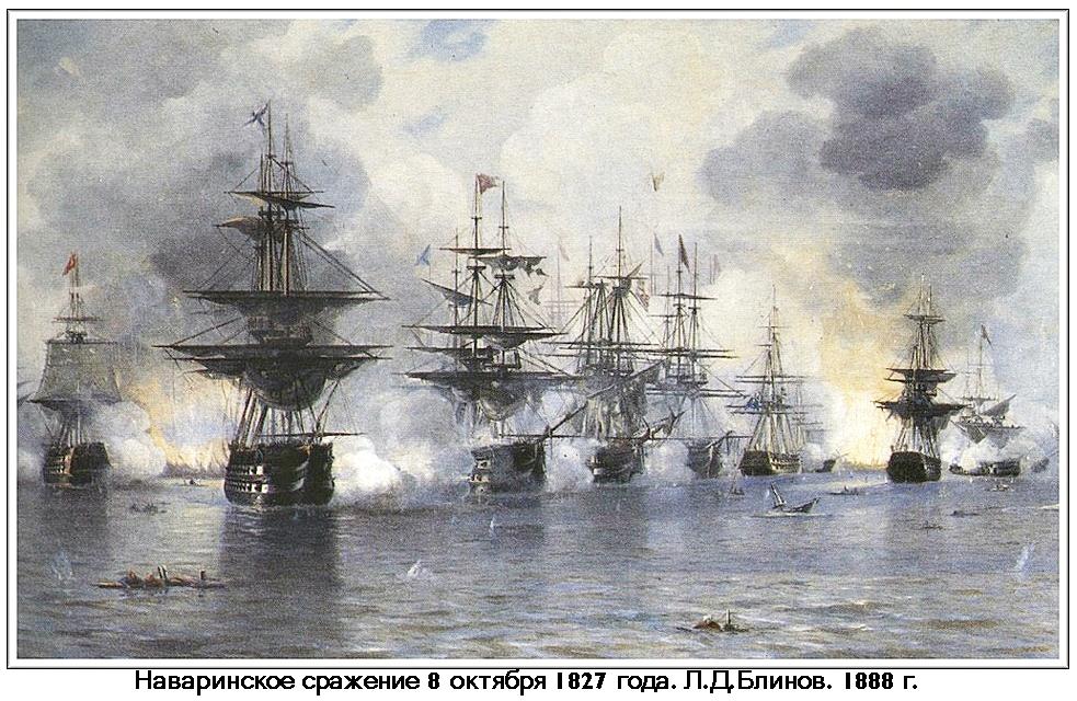 причины русско турецкой войны 1828 1829 таблица