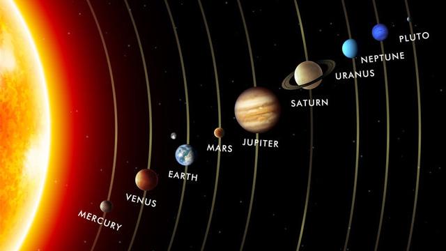 звездный период марса